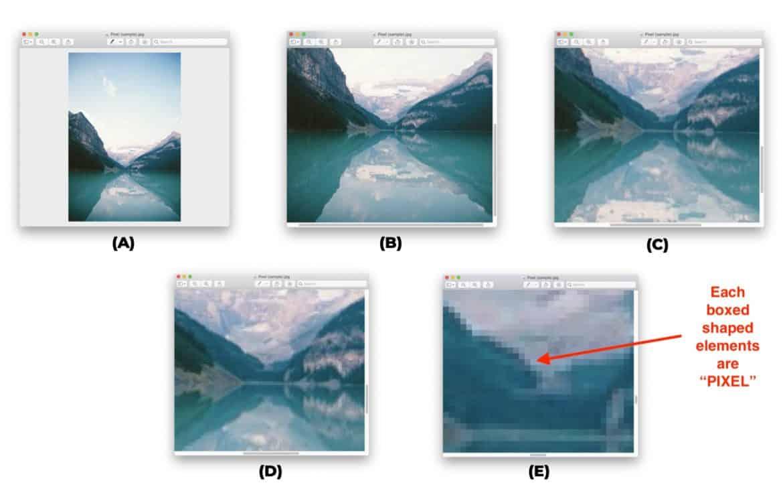 Pixel Explanation